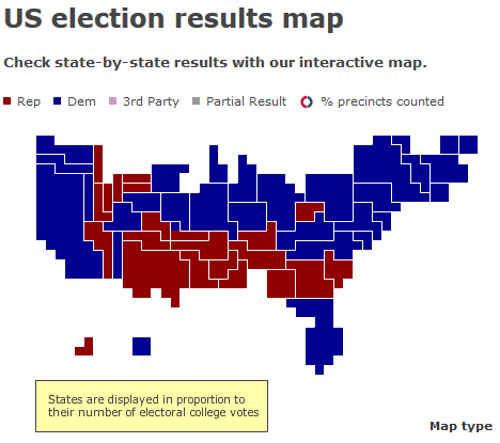 us-preselection2008-bbc