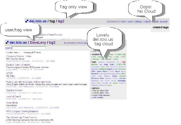 about tag clouds