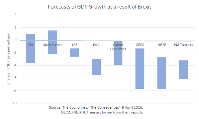 brexit-gdp