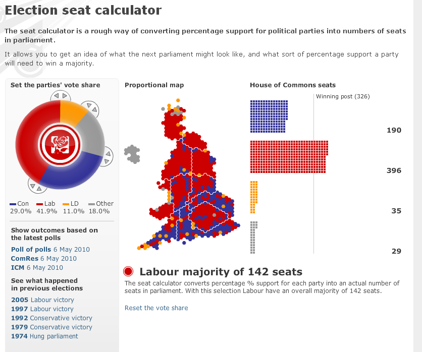 cropped screen shot of the BBC's seat calculator
