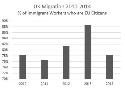 uk-immigration-%eu